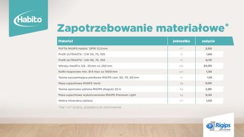 Zapotrzebowanie materiałowe.PDF.jpg